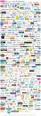 Proyectos Web 2.0