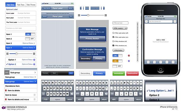 modelos-desarrollo-iphone
