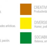 El uso de los colores en el diseño web