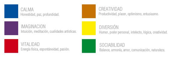 Teoría del color en la web