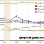 Excelentes librerías para gráficas y estadísticas
