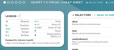 jquery-visual-cheat-sheet