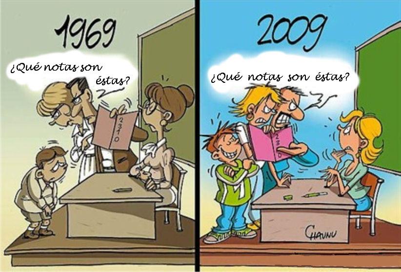 40 años de educación en 2 dibujos