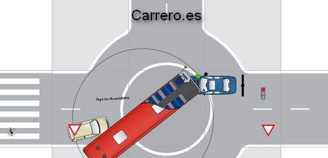 croquis de accidentes