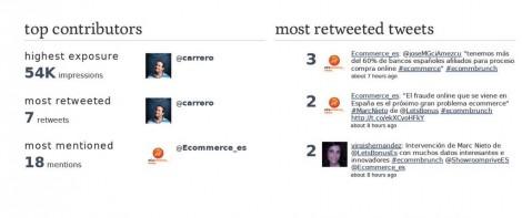 ecommbrunch top contributors carrero