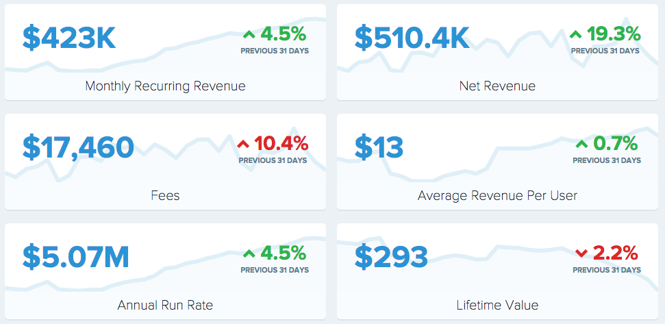 bufferapp metrics