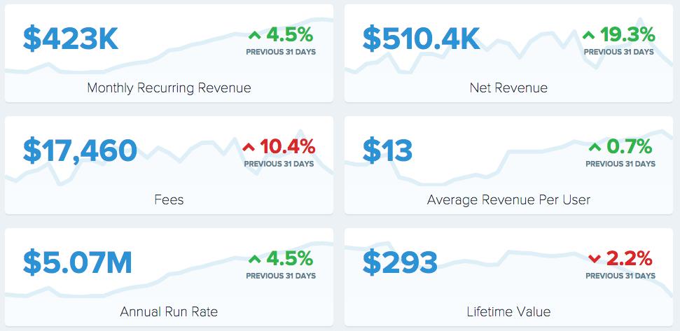 bufferapp metrics